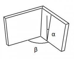 schifterschnitt programm und problem bei der. Black Bedroom Furniture Sets. Home Design Ideas